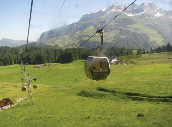 Mount Titlis Gondolas